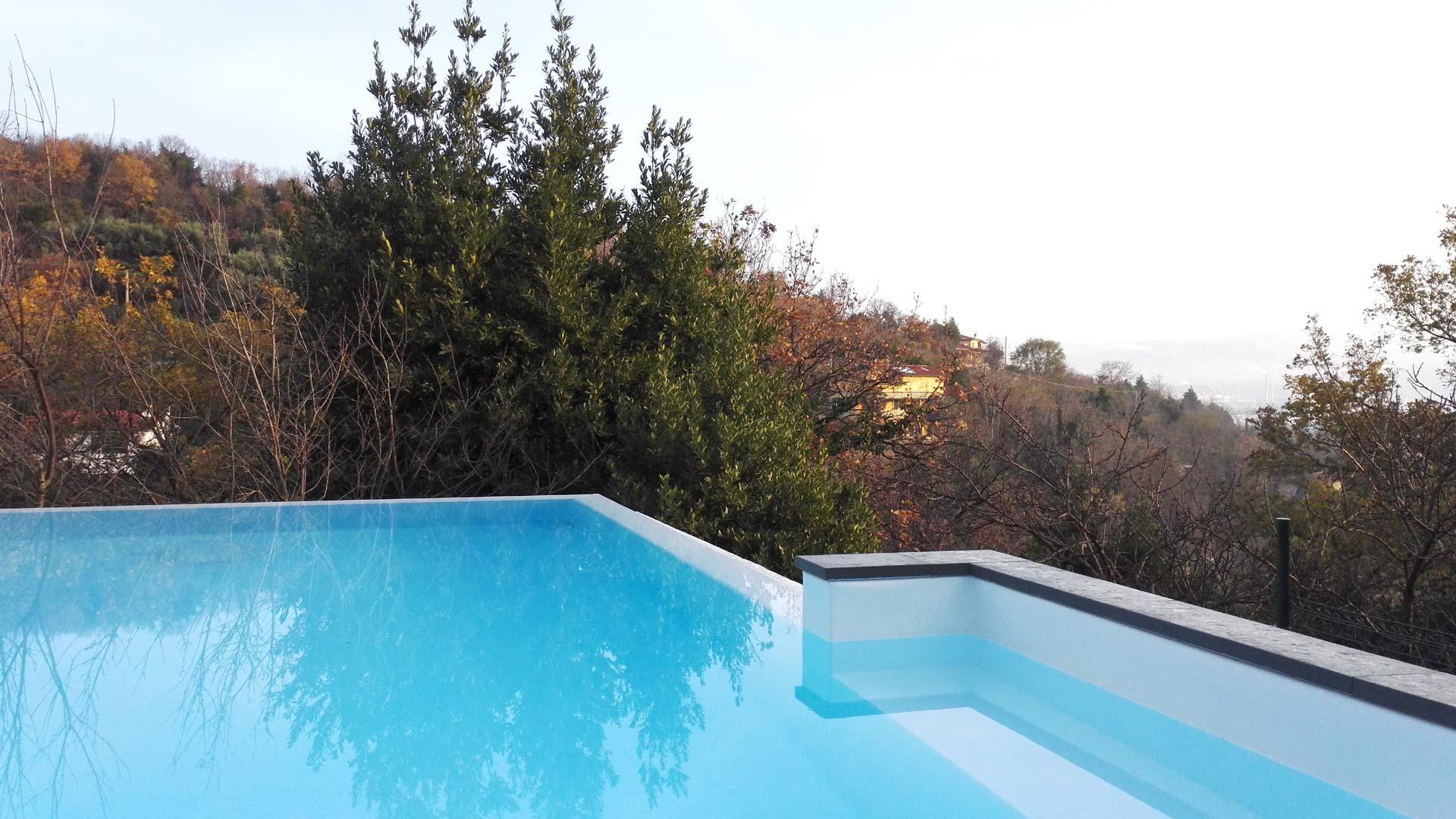 pool P